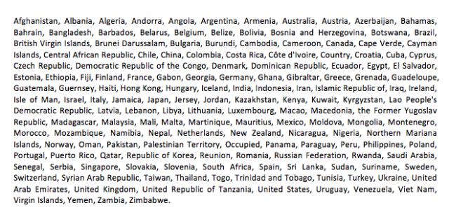 countrieslist